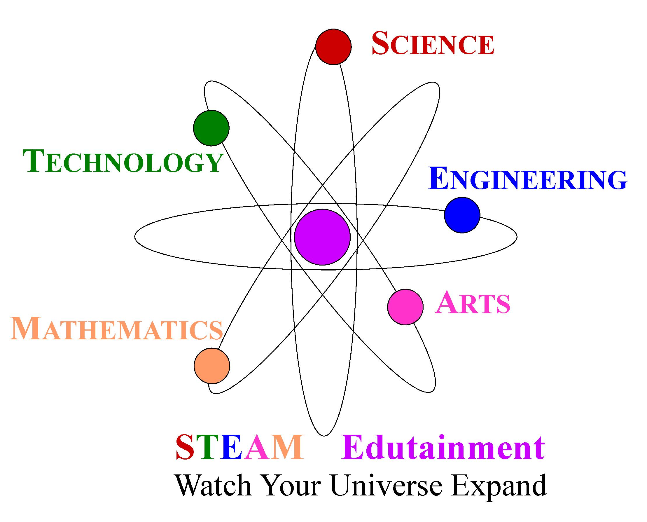 STEAM Edutainment Logo